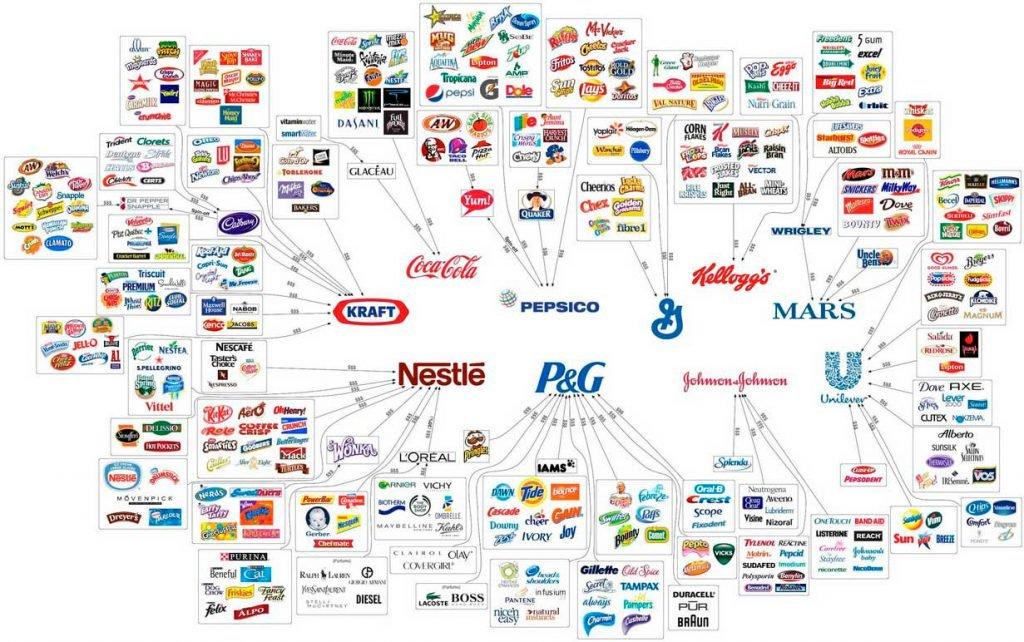 marcas-famosas-grandes